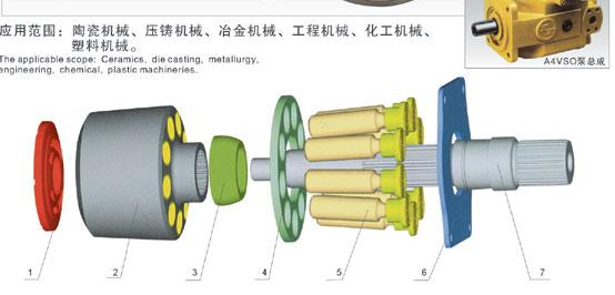 力士乐a4vso液压泵结构参数图图片