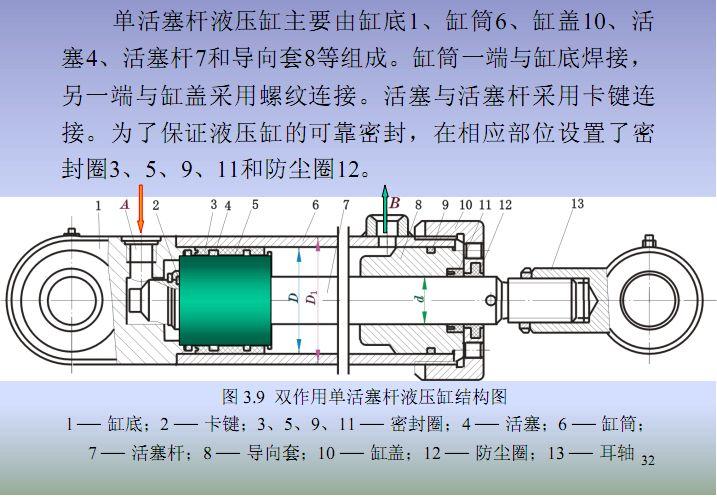液压缸的结构示意图详解图片