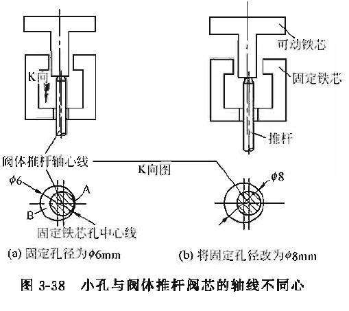 电磁换向阀 故障排除_液压网