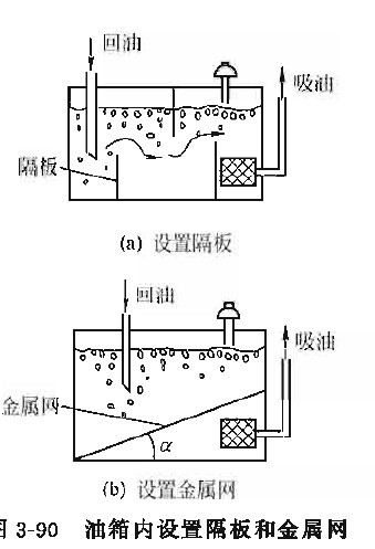 油箱电气电路图