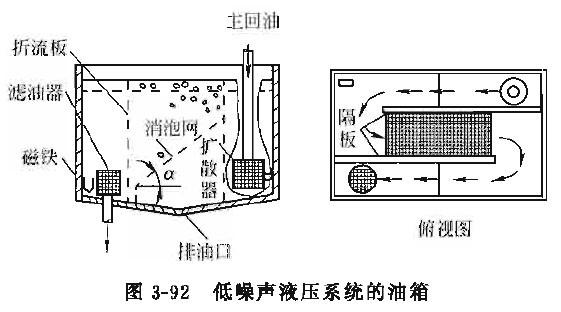 在油箱结构上采用整体性防振措施例如