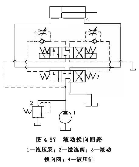 液压泵控制油路无压力的原因图片