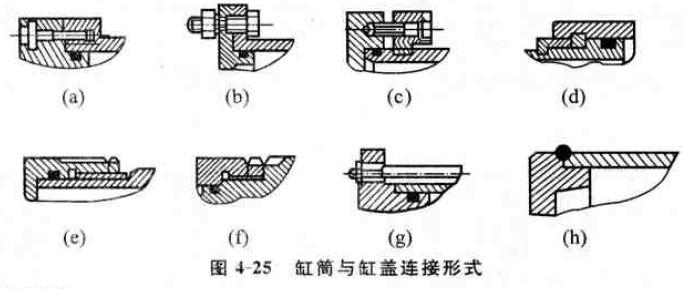 分析指出液压缸的典型结构图片