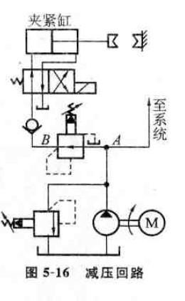 液压泵供给主系统的油压由溢流阀来控制,同时经减压阀,单向阀,换向阀