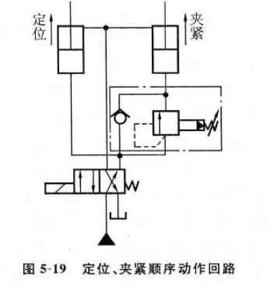 液压泵网_技; 顺序阀的工作原理与结构; 液控顺序阀_液控阀_液控图片