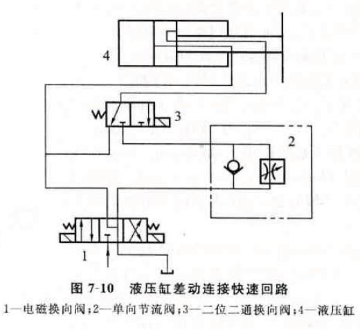 液压控制电路图 详解