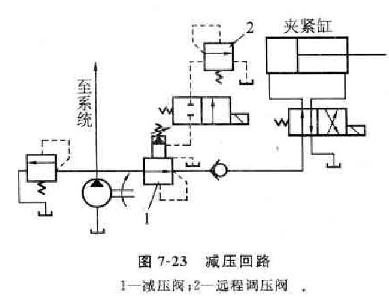 液压泵减压回路的功能?_液压网_液压泵网_行业动态