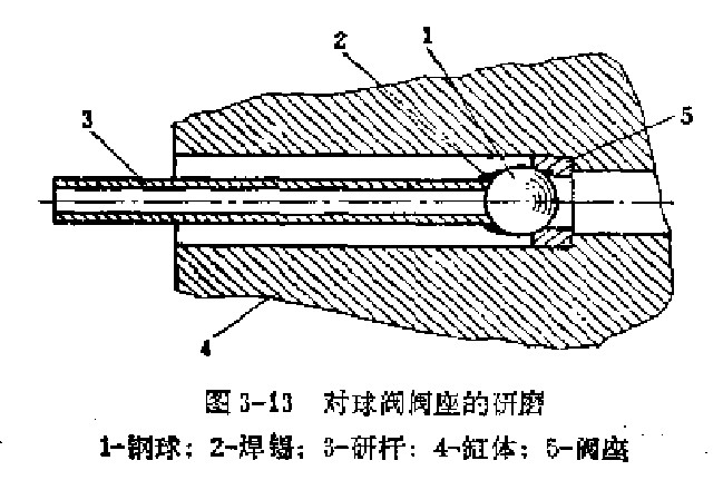 液压柱塞泵球阀的修理