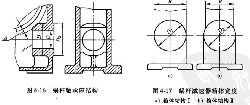 蜗杆减速器装配草图设计