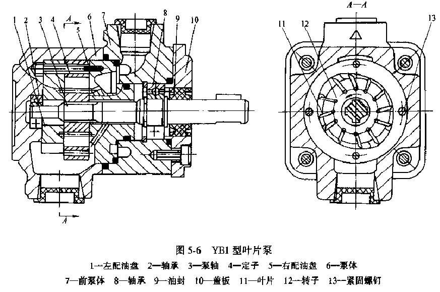 液压元件的拆卸分解及诊断 液压网 液压泵网