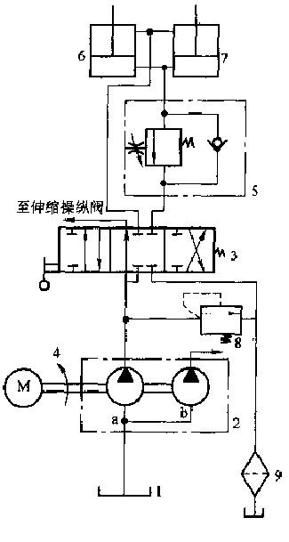 液压系统的设计步骤