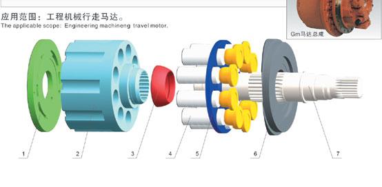 gm-vh/va系列液压泵结构参数图