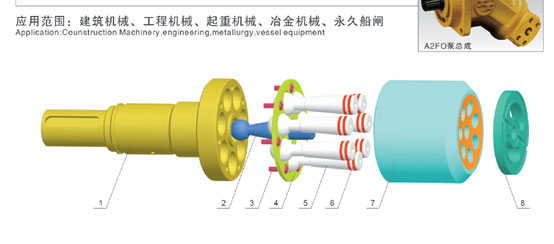 斜轴泵 a2fo 液压泵 系列结构图片