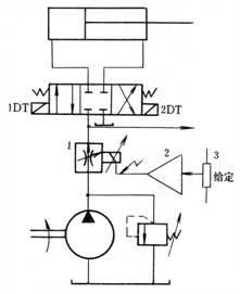 比例调速阀的输出流量与给定输出电压成正比.图片